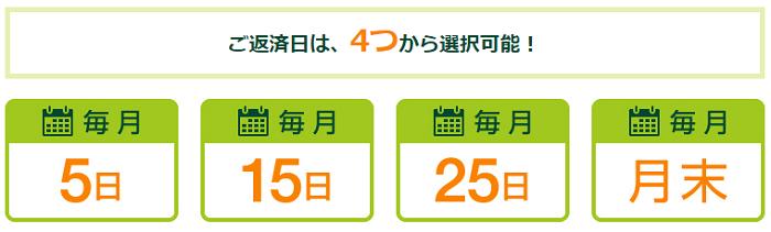 三井住友銀行カードローンの返済日