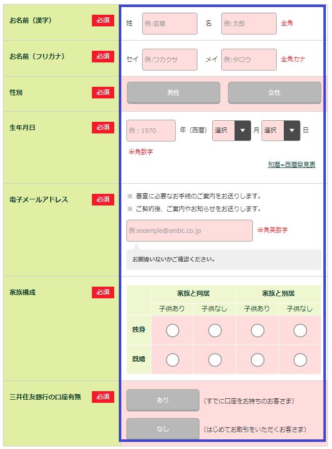 三井住友銀行カードローンへの申し込み