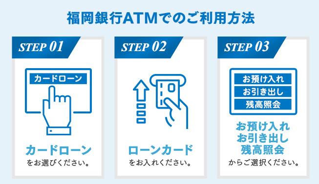 福岡銀行ATMでの利用方法
