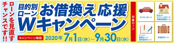 千葉銀行の多目的ローン(フリーローン)のキャンペーン