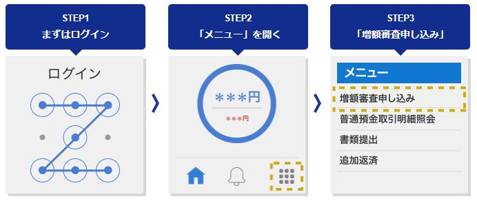 ジャパンネット銀行カードローンの増額審査