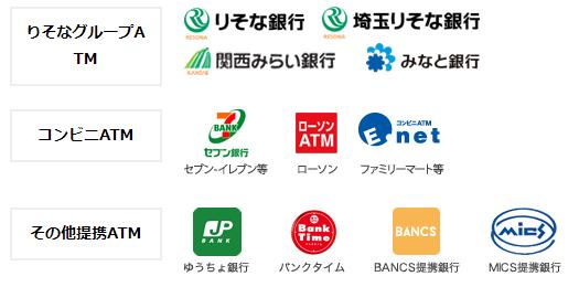 りそな銀行カードローンの提携ATM