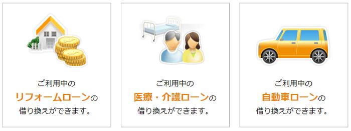 東京スター銀行のスターワン目的ローン