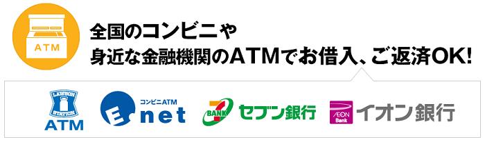 楽天銀行スーパーローンの提携ATM