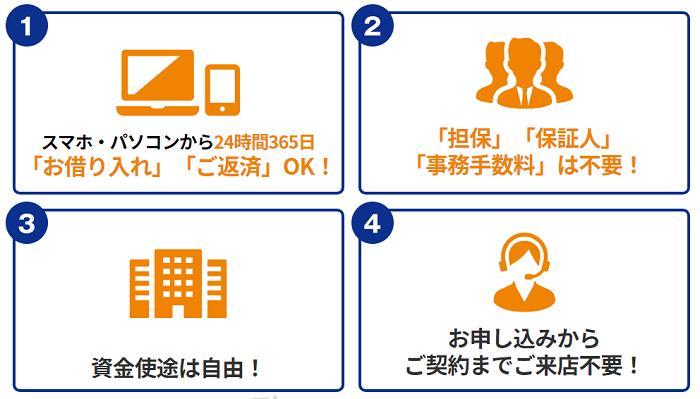 東京スター銀行のスタービジネスカードローンのメリット