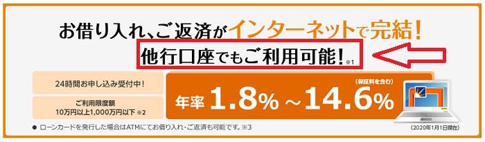 東京スター銀行カードローンの口座なしの申し込み