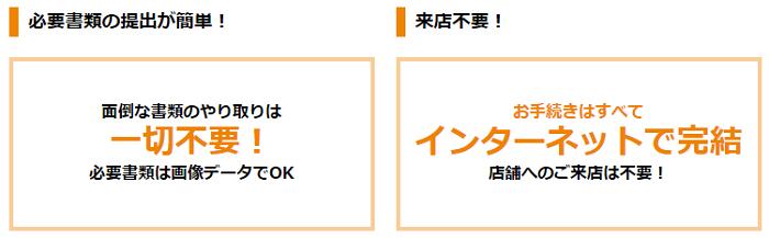 東京スター銀行カードローンのネット完結