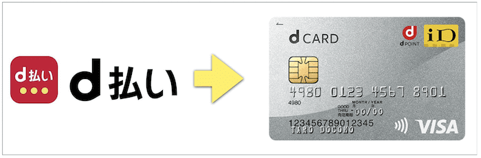 d払い+dカード