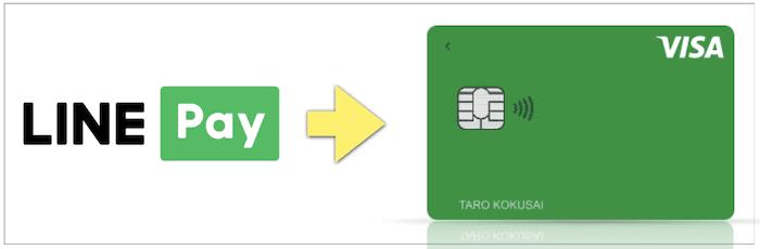 LINE Pay+Visa LINE Payクレジットカード
