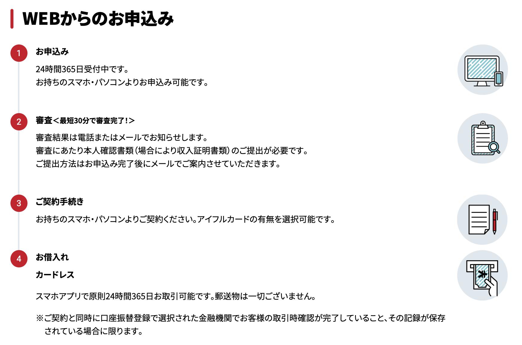 アイフル ウェブ完結申込みのイメージ画像