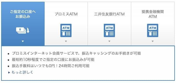 プロミスで10万円を借り入れる